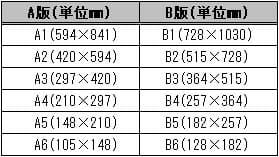 ab_size.jpg