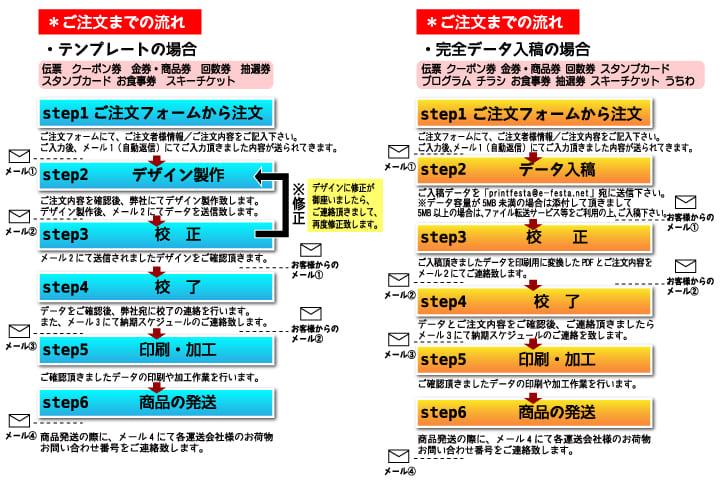 nagare_.jpg