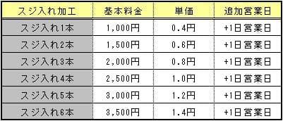 option_streak_price.jpg